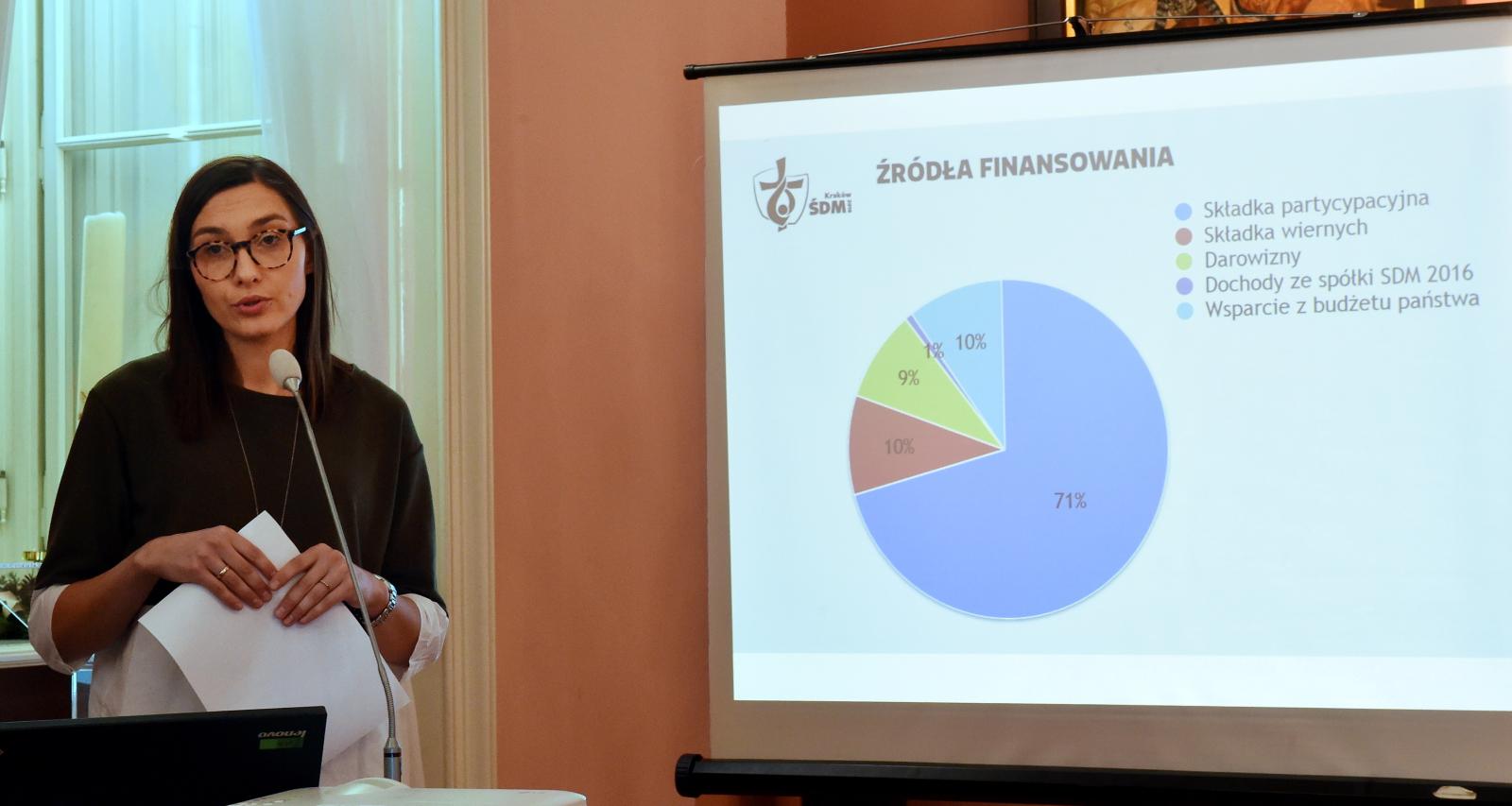 Komitet Organizacyjny ŚDM podsumował ŒŚwiatowe Dni Młodzieży podczas konferencji prasowej w Kurii Metropolitalnej w Krakowie. Fot. PAP/Jacek Bednarczyk